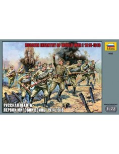 Russian Cuirassiers 1812-1815