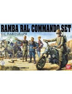 Bandai - 0146729 - Ramba Ral Command Set  - Hobby Sector